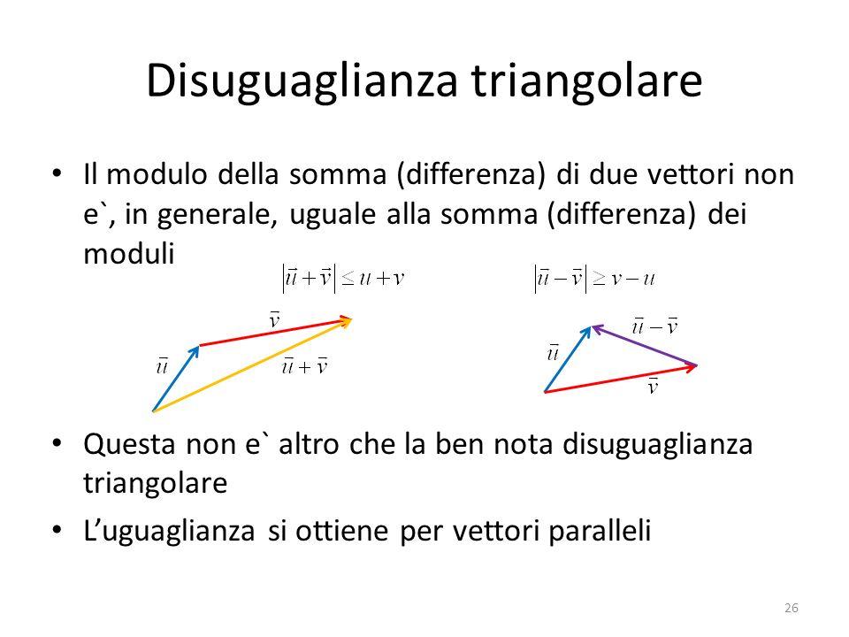 Disuguaglianza triangolare Il modulo della somma (differenza) di due vettori non e`, in generale, uguale alla somma (differenza) dei moduli Questa non