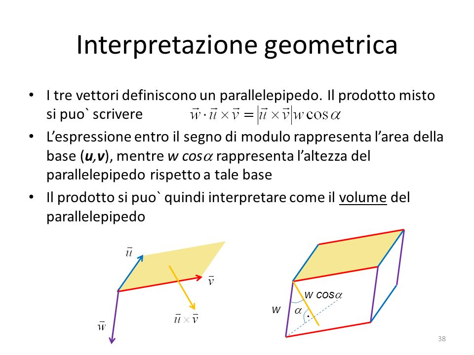 Interpretazione geometrica I tre vettori definiscono un parallelepipedo. Il prodotto misto si puo` scrivere Lespressione entro il segno di modulo rapp