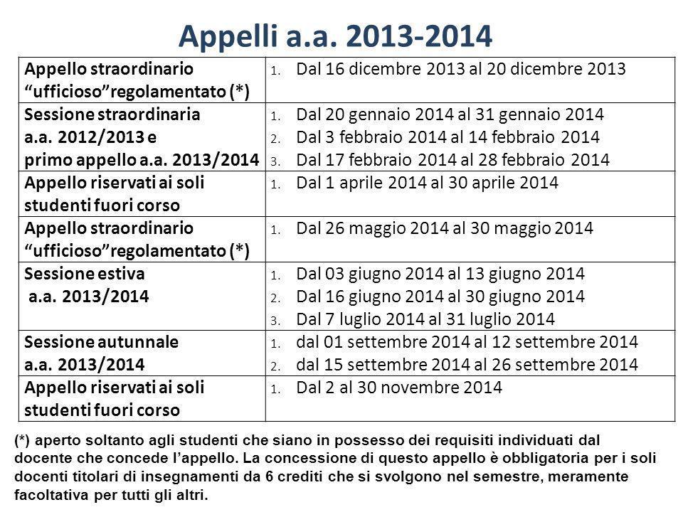 Appelli a.a. 2013-2014 Appello straordinario ufficiosoregolamentato (*) 1.Dal 16 dicembre 2013 al 20 dicembre 2013 Sessione straordinaria a.a. 2012/20