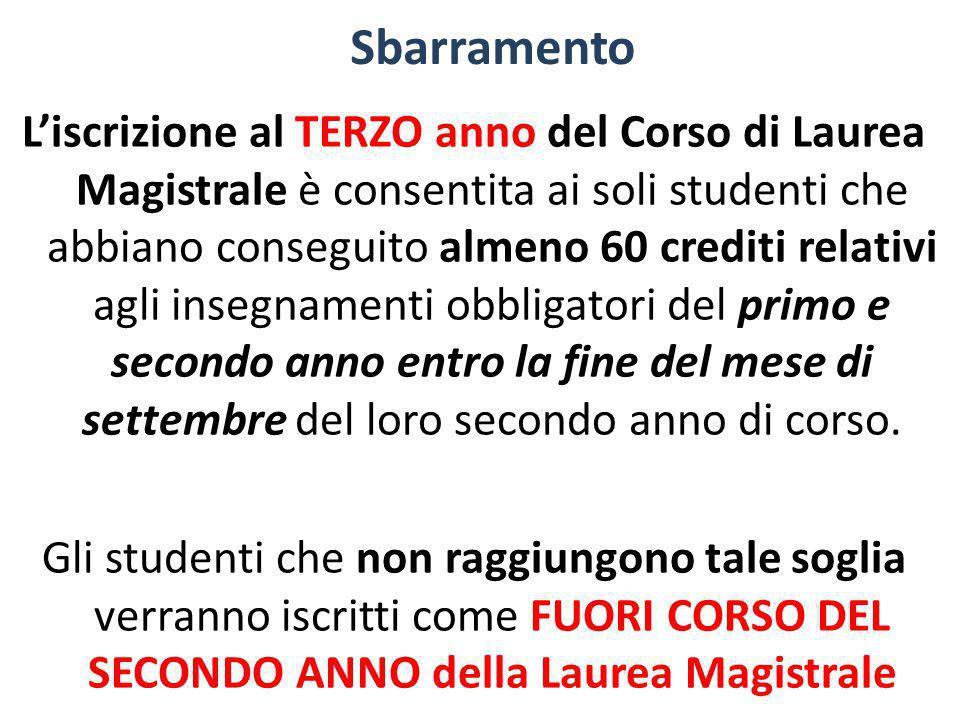 Sbarramento Liscrizione al TERZO anno del Corso di Laurea Magistrale è consentita ai soli studenti che abbiano conseguito almeno 60 crediti relativi a
