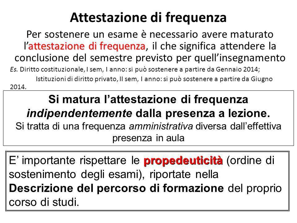 Attestazione di frequenza attestazione di frequenza Per sostenere un esame è necessario avere maturato lattestazione di frequenza, il che significa at