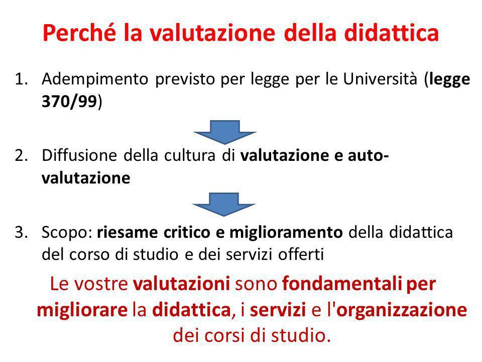 Perché la valutazione della didattica 1.Adempimento previsto per legge per le Università (legge 370/99) 2.Diffusione della cultura di valutazione e au