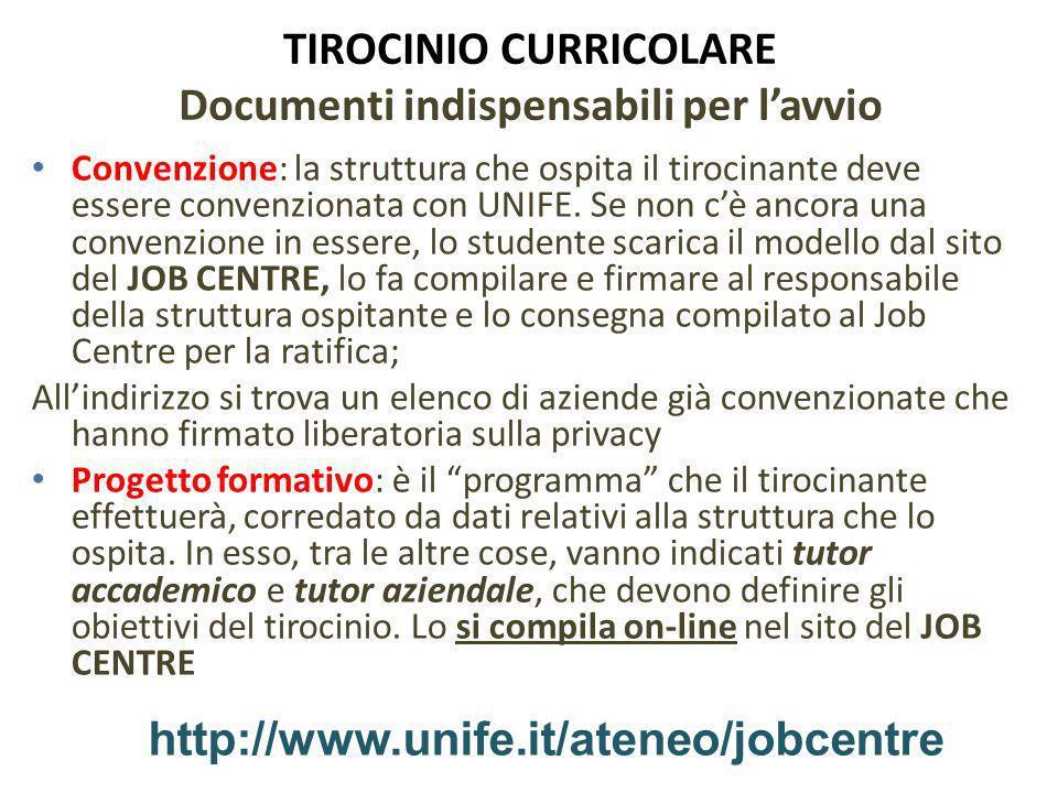 TIROCINIO CURRICOLARE Documenti indispensabili per lavvio Convenzione: la struttura che ospita il tirocinante deve essere convenzionata con UNIFE. Se