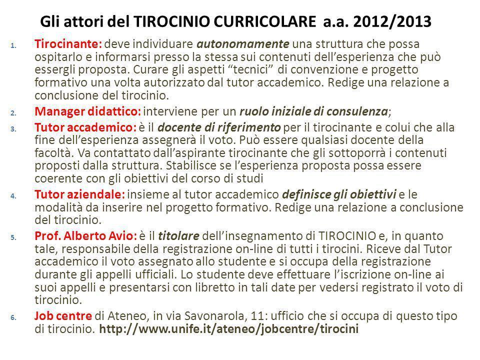 Gli attori del TIROCINIO CURRICOLARE a.a. 2012/2013 1. Tirocinante: deve individuare autonomamente una struttura che possa ospitarlo e informarsi pres