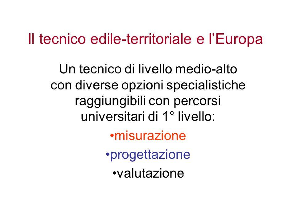 Il tecnico edile-territoriale e lEuropa Un tecnico di livello medio-alto con diverse opzioni specialistiche raggiungibili con percorsi universitari di
