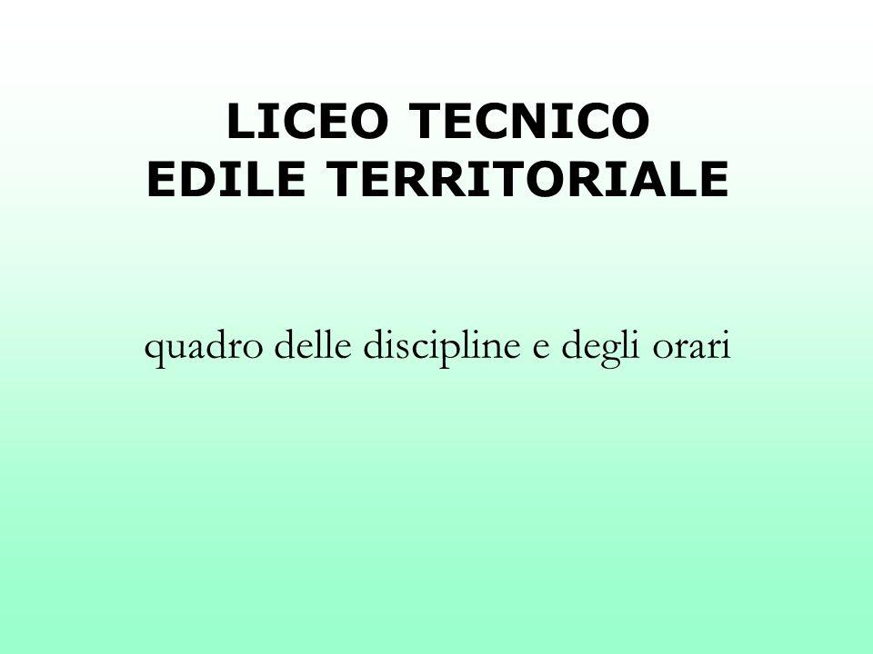 LICEO TECNICO EDILE TERRITORIALE quadro delle discipline e degli orari