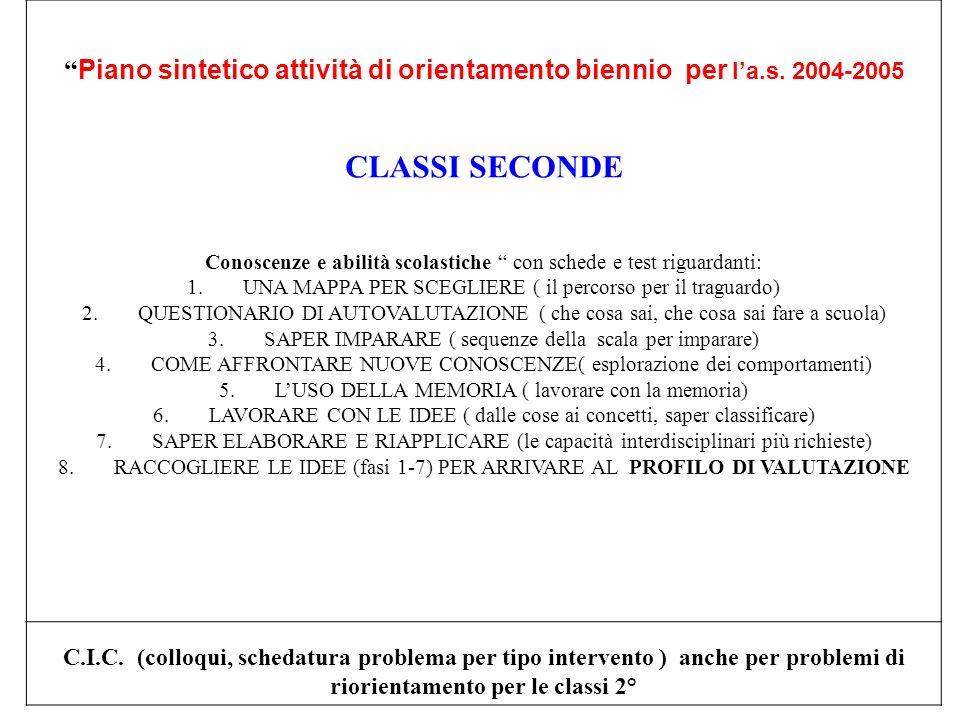 Piano sintetico attività di orientamento biennio per la.s. 2004-2005 CLASSI SECONDE Conoscenze e abilità scolastiche con schede e test riguardanti: 1.