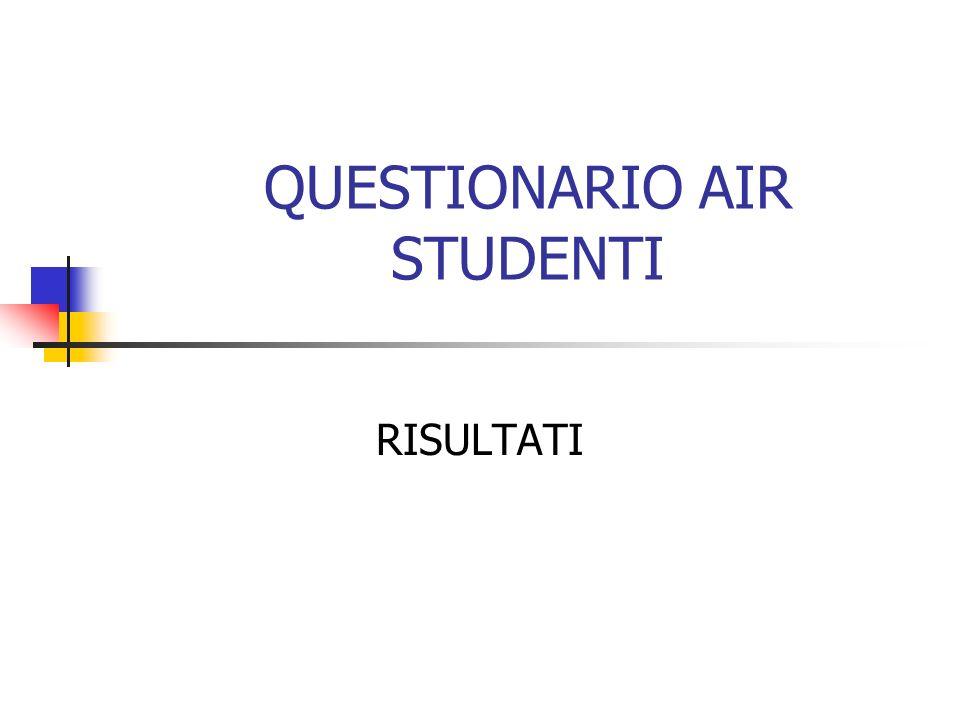 QUESTIONARIO AIR STUDENTI RISULTATI