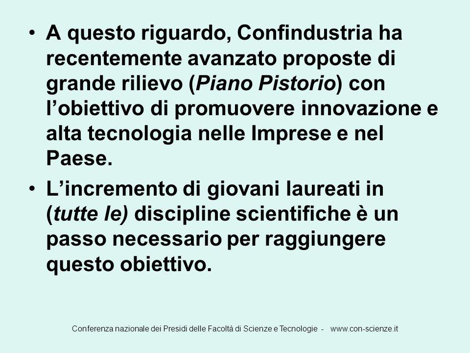 Conferenza nazionale dei Presidi delle Facoltà di Scienze e Tecnologie - www.con-scienze.it A questo riguardo, Confindustria ha recentemente avanzato