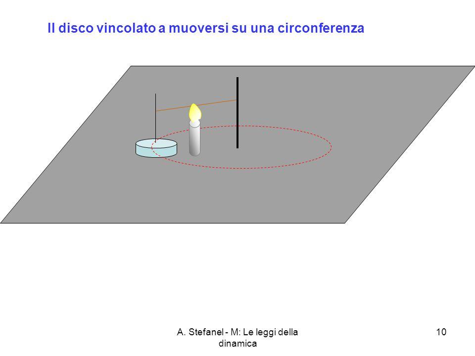 A. Stefanel - M: Le leggi della dinamica 10 Il disco vincolato a muoversi su una circonferenza