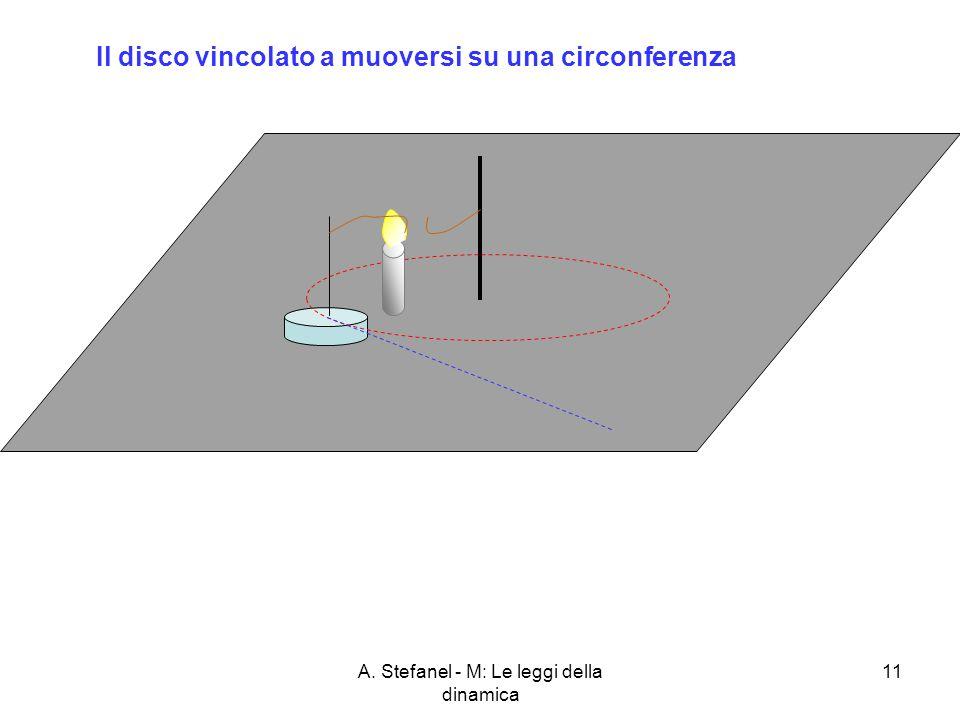 A. Stefanel - M: Le leggi della dinamica 11 Il disco vincolato a muoversi su una circonferenza