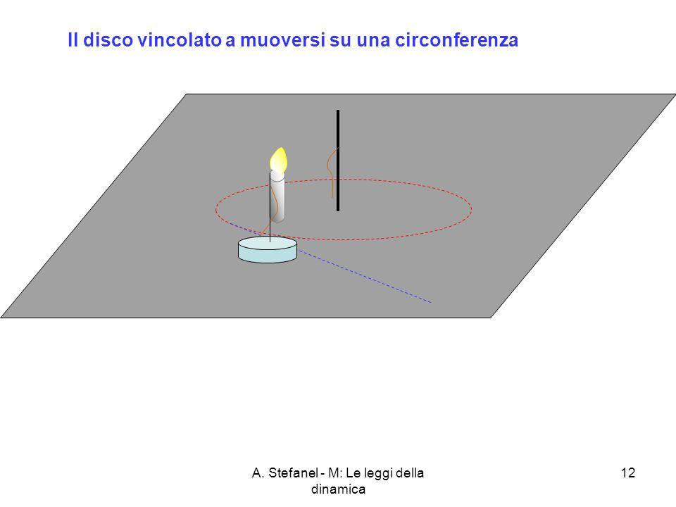 A. Stefanel - M: Le leggi della dinamica 12 Il disco vincolato a muoversi su una circonferenza