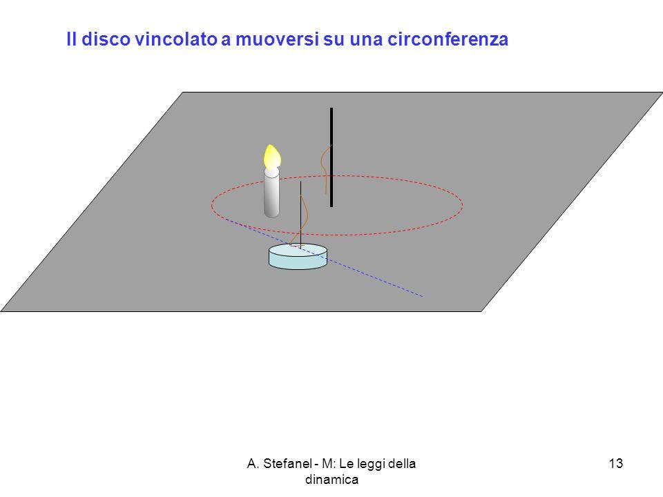 A. Stefanel - M: Le leggi della dinamica 13 Il disco vincolato a muoversi su una circonferenza