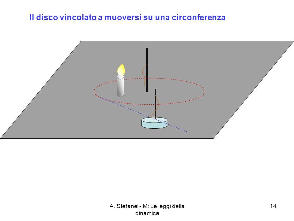 A. Stefanel - M: Le leggi della dinamica 14 Il disco vincolato a muoversi su una circonferenza