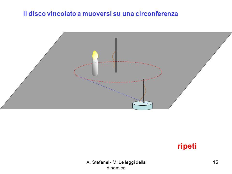 A. Stefanel - M: Le leggi della dinamica 15 Il disco vincolato a muoversi su una circonferenza ripeti