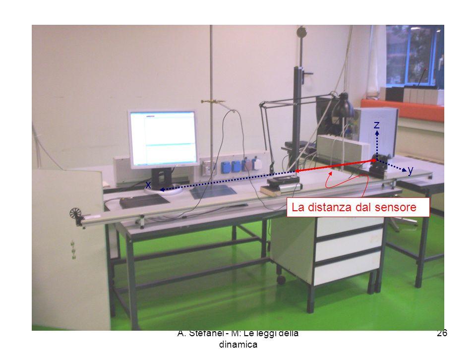 A. Stefanel - M: Le leggi della dinamica 26 x y z La distanza dal sensore