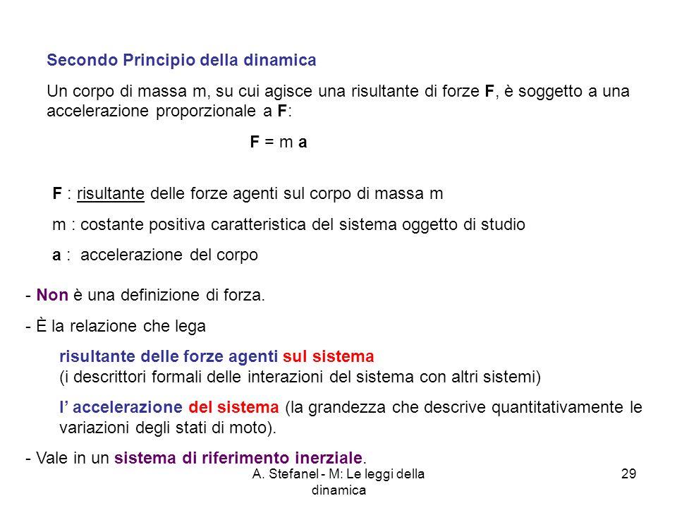 A. Stefanel - M: Le leggi della dinamica 29 Secondo Principio della dinamica Un corpo di massa m, su cui agisce una risultante di forze F, è soggetto