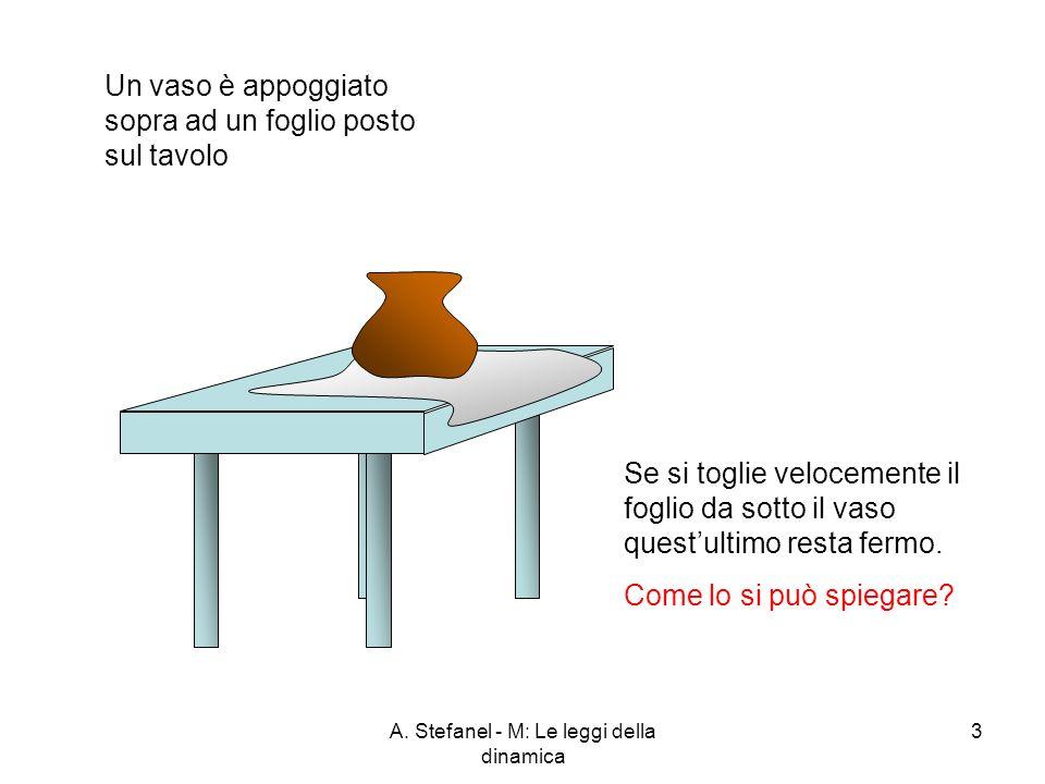 A. Stefanel - M: Le leggi della dinamica 3 Se si toglie velocemente il foglio da sotto il vaso questultimo resta fermo. Come lo si può spiegare? Un va