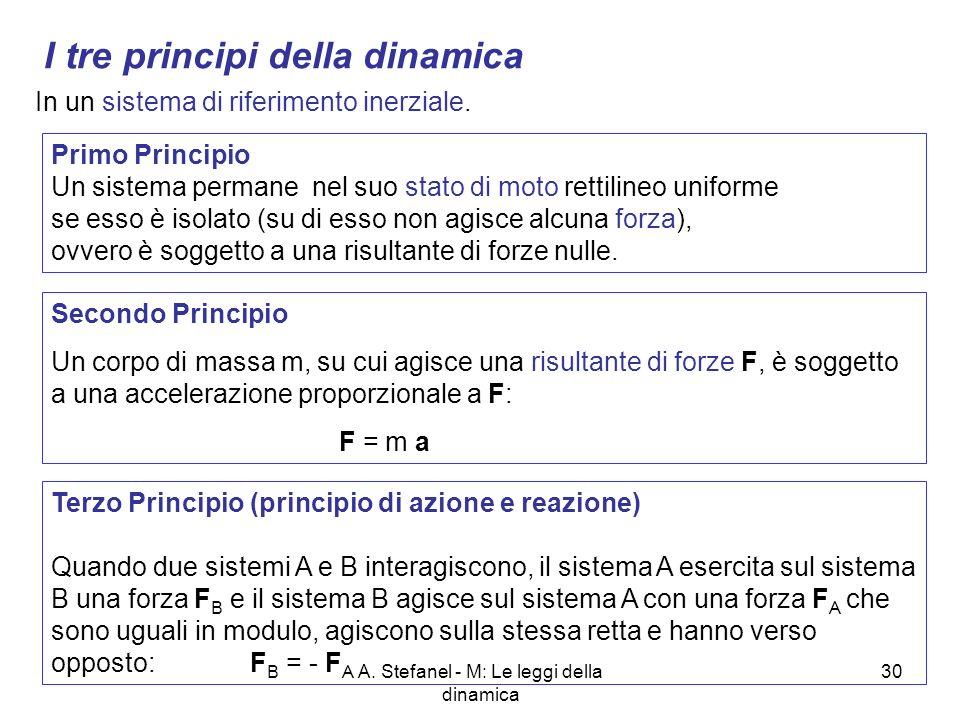 A. Stefanel - M: Le leggi della dinamica 30 I tre principi della dinamica Primo Principio Un sistema permane nel suo stato di moto rettilineo uniforme