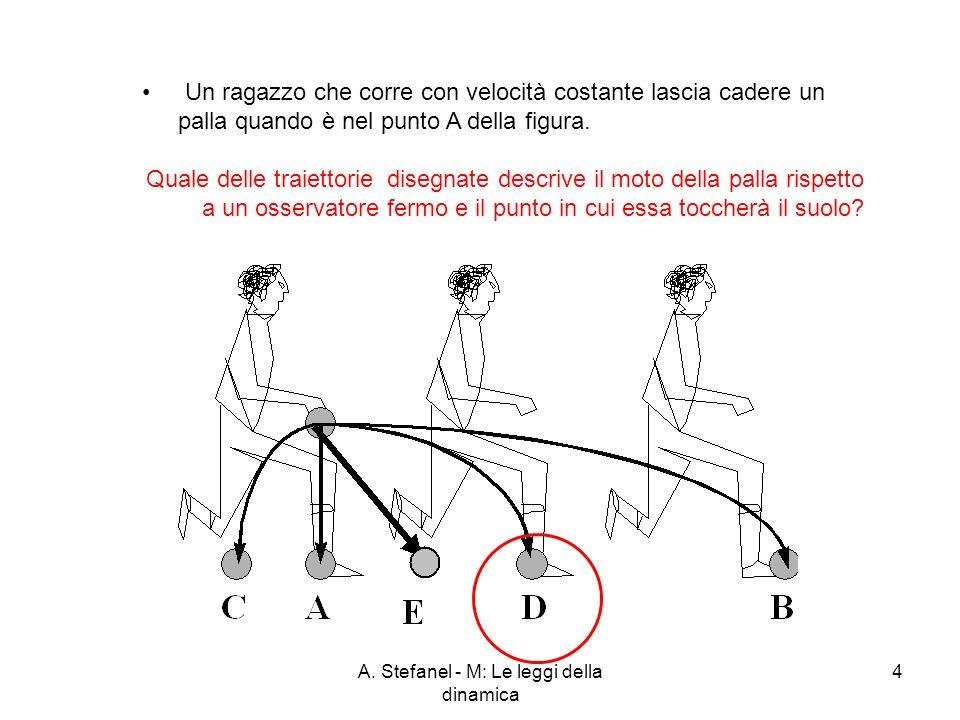 A. Stefanel - M: Le leggi della dinamica 4 Un ragazzo che corre con velocità costante lascia cadere un palla quando è nel punto A della figura. Quale