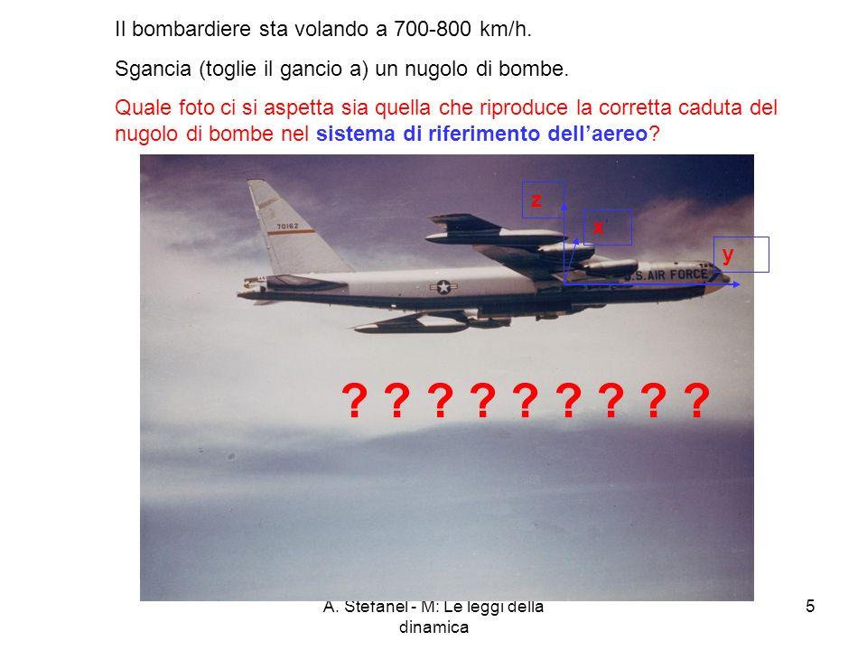 A. Stefanel - M: Le leggi della dinamica 5 Il bombardiere sta volando a 700-800 km/h. Sgancia (toglie il gancio a) un nugolo di bombe. Quale foto ci s