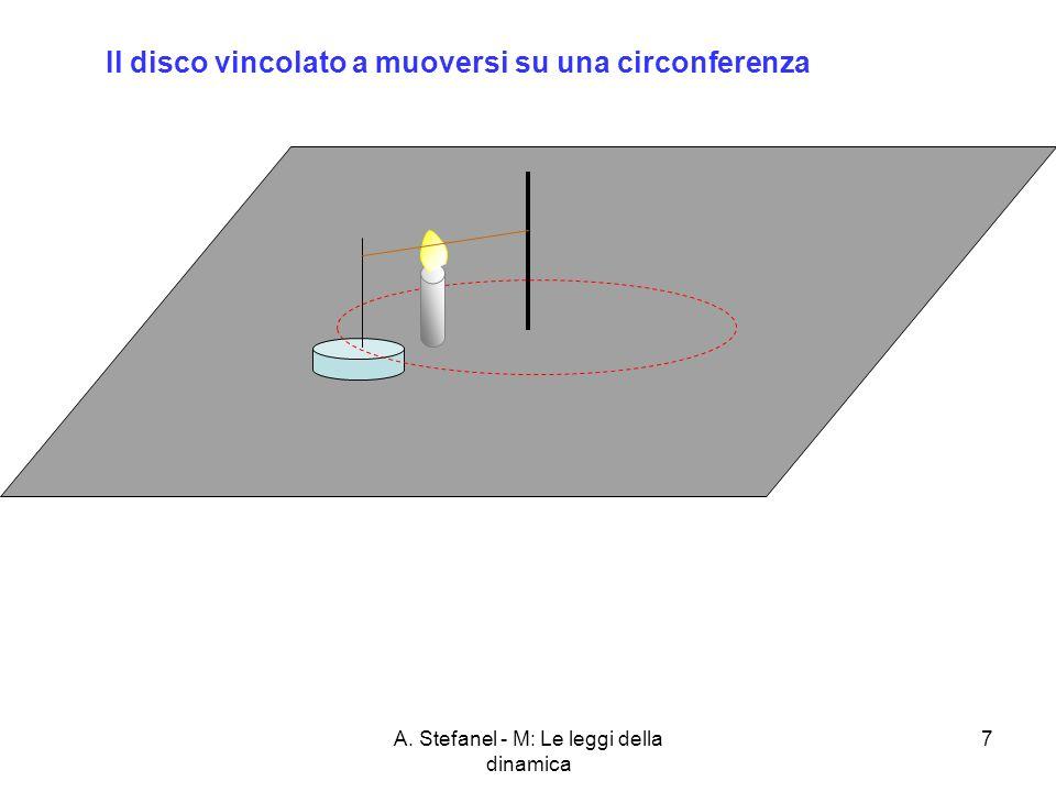 A. Stefanel - M: Le leggi della dinamica 7 Il disco vincolato a muoversi su una circonferenza