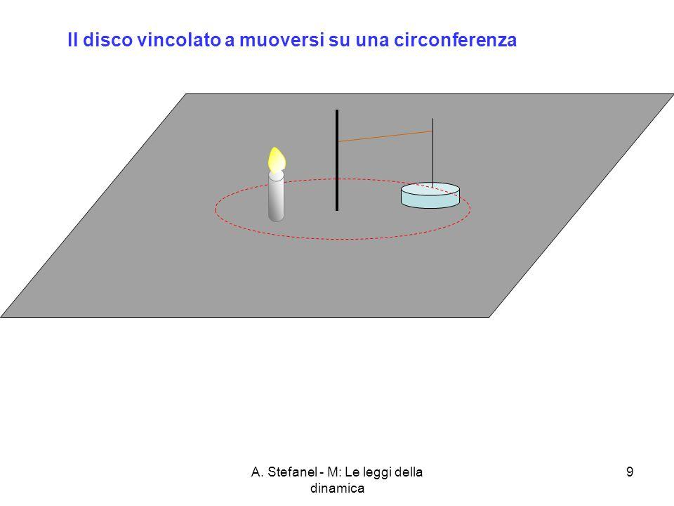 A. Stefanel - M: Le leggi della dinamica 9 Il disco vincolato a muoversi su una circonferenza