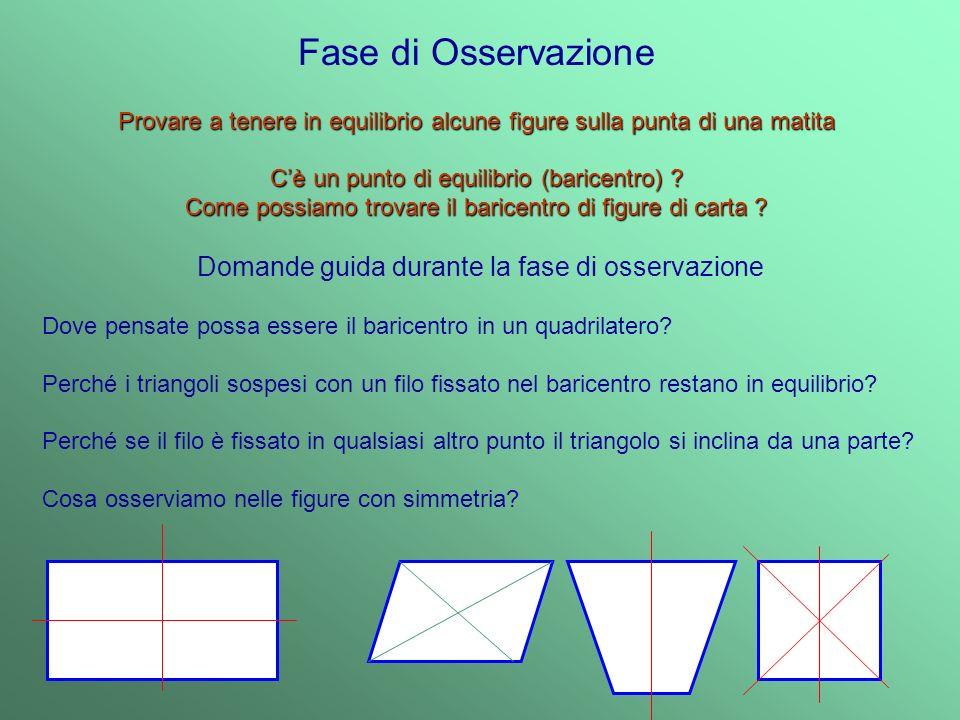 Domande guida durante la fase di osservazione Dove pensate possa essere il baricentro in un quadrilatero? Perché i triangoli sospesi con un filo fissa