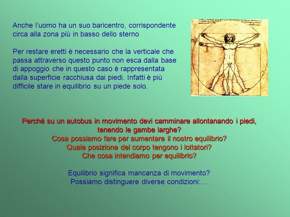 Equilibrio nei corpi sospesi per un punto Analizzando varie situazioni di equilibrio possiamo introdurre i concetti di stai di equilibrio (stabile, instabile, indifferente) e giustificare un altra definizione di baricentro: il baricentro è il punto di sospensione che determina lo stato di equilibrio indifferente Equilibrio nei corpi appoggiati Dagli esempi e dagli esperimenti deduciamo che: un corpo appoggiato è in equilibrio quando la perpendicolare che passa per il suo baricentro cade entro la base di appoggio più è in basso il baricentro più è stabile lequilibrio Cosa succede se inclino la struttura.