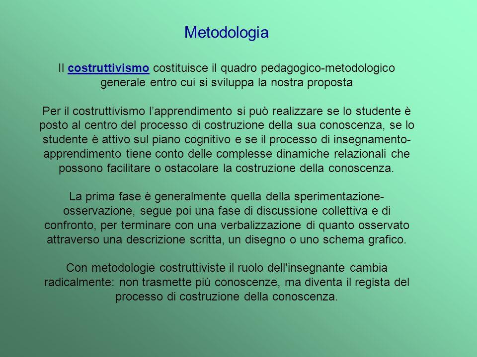 Metodologia Il costruttivismo costituisce il quadro pedagogico-metodologico generale entro cui si sviluppa la nostra proposta Per il costruttivismo la