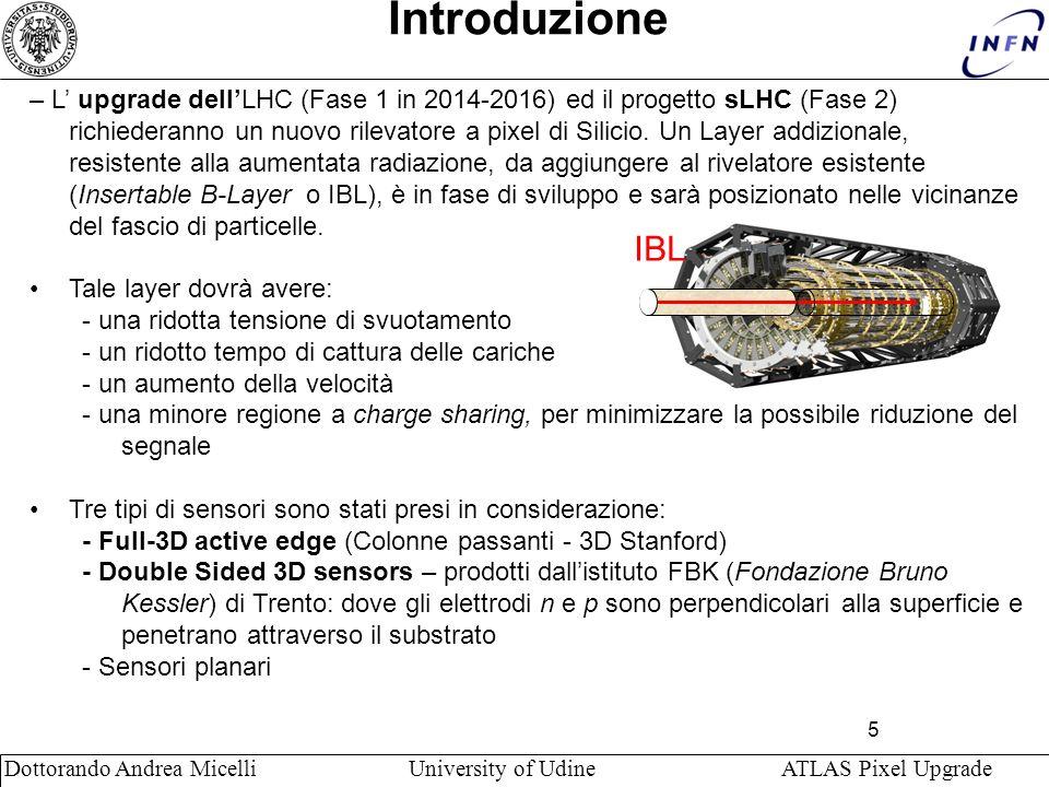 5 Dottorando Andrea Micelli University of Udine ATLAS Pixel Upgrade Introduzione – L upgrade dellLHC (Fase 1 in 2014-2016) ed il progetto sLHC (Fase 2) richiederanno un nuovo rilevatore a pixel di Silicio.