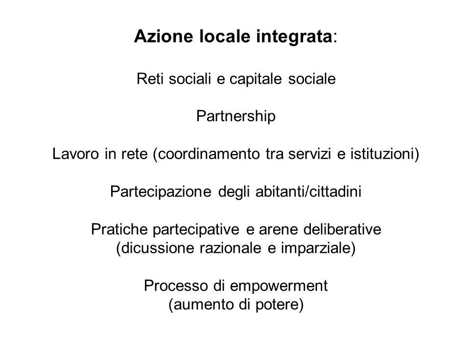 Azione locale integrata: Reti sociali e capitale sociale Partnership Lavoro in rete (coordinamento tra servizi e istituzioni) Partecipazione degli abi