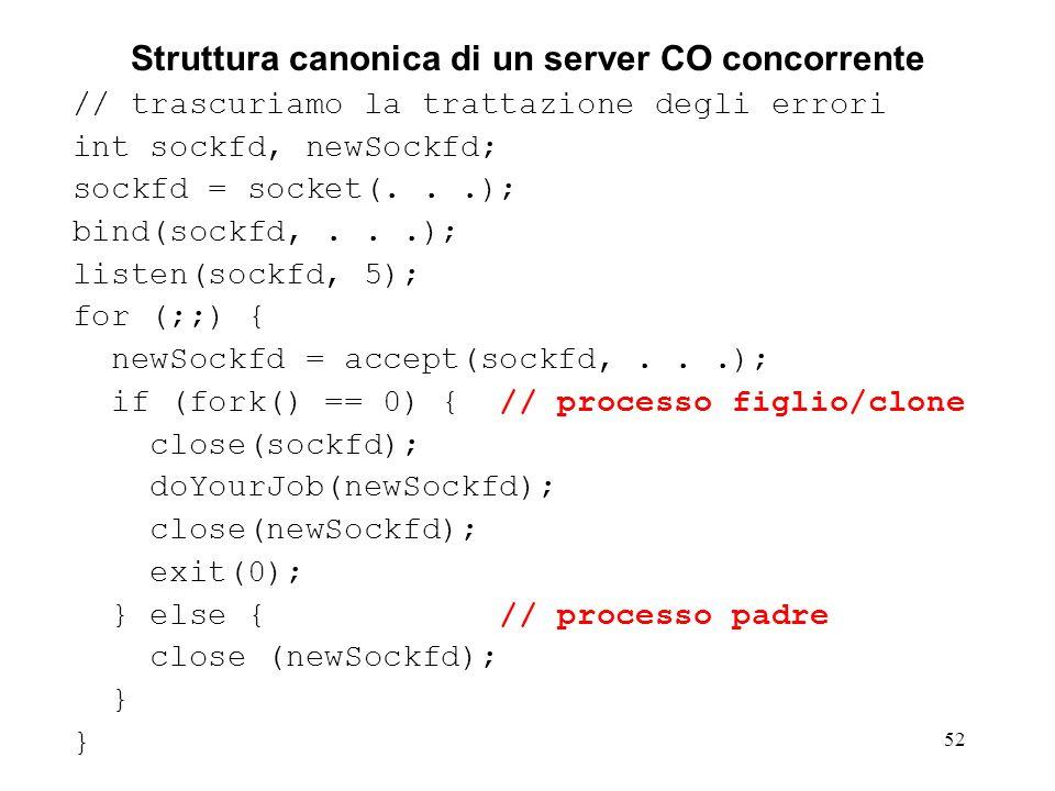 52 Struttura canonica di un server CO concorrente // trascuriamo la trattazione degli errori int sockfd, newSockfd; sockfd = socket(...); bind(sockfd,