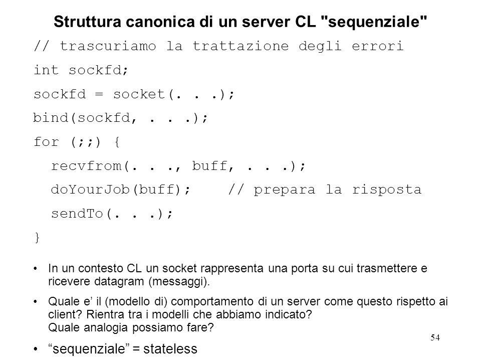 54 Struttura canonica di un server CL