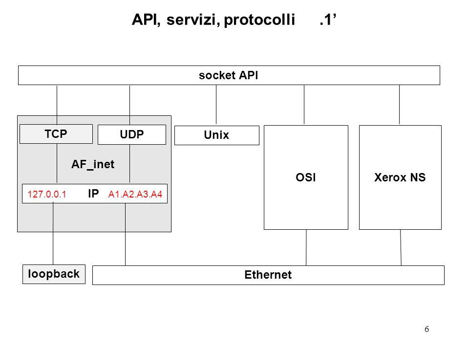 17 Assegnazione di un nome ( risorsa reale di rete ) ad un socket Appena creato un socket non e collegato al nome di alcuna risorsa, e non e quindi associato ad alcuna risorsa reale (porta o file).