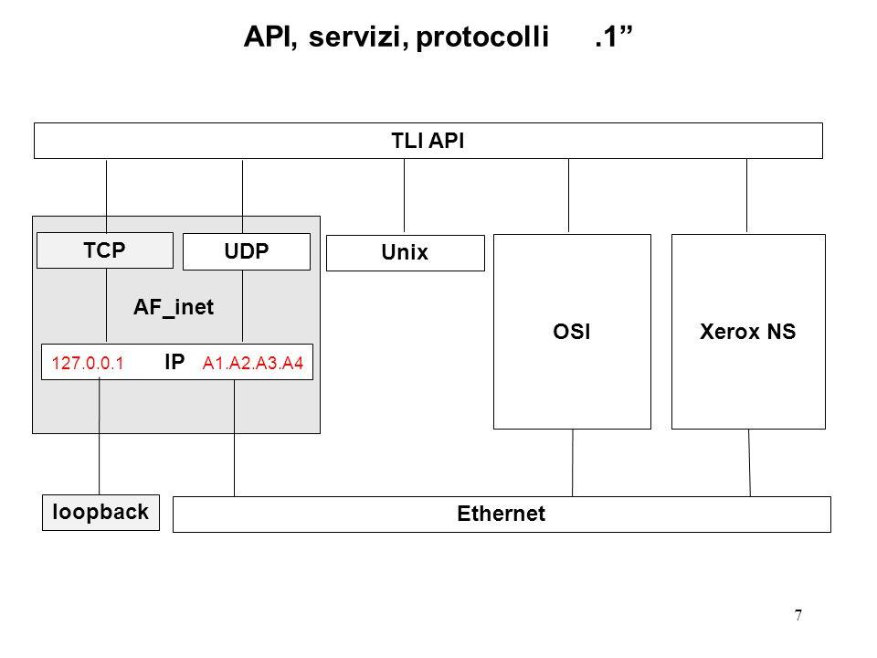 28 Indirizzo di un socket AF_INET Un socket AF_INET e definito come #include struct sockaddr_in { u_short sin_family; // AF_INET u_short sin_port; struct in_addr sin_addr; char sin_zero[8]; /* pad */ }; dove struct in_addr { u_long s_addr; }; // indirizzo IP sin_port e s_addr sono espressi in network byte order.