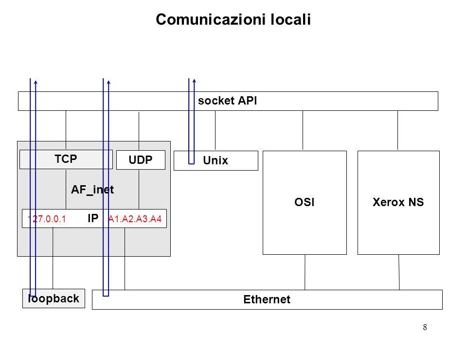 109 Client TCP.2 bzero((char *) &serv_addr, sizeof(serv_addr)); serv_addr.sin_family = AF_INET; serv_addr.sin_addr.s_addr = inet_addr(SERV_HOST_ADDR); serv_addr.sin_port = htons(SERV_TCP_PORT); // bind implicito e automatico ad una porta // effimera tmp = connect(sockfd, (struct sockaddr*) &serv_addr, sizeof(serv_addr)); if (tmp < 0) { err_dump( client: can t connect to server ); } str_cli(sockfd); close(sockfd); exit(0); }