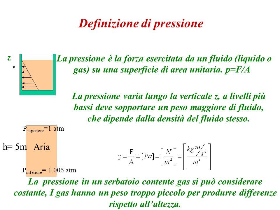 Definizione di pressione La pressione è la forza esercitata da un fluido (liquido o gas) su una superficie di area unitaria. p=F/A La pressione varia