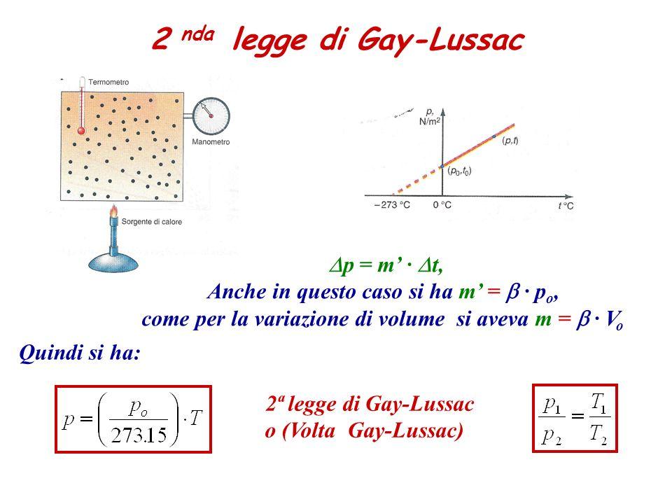 2 nda legge di Gay-Lussac p = m t, Anche in questo caso si ha m = p o, come per la variazione di volume si aveva m = V o Quindi si ha: 2ª legge di Gay