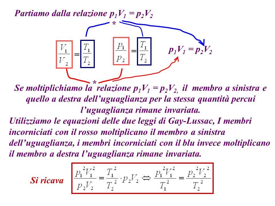 Partiamo dalla relazione p 1 V 1 = p 2 V 2 * * p 1 V 1 = p 2 V 2 Se moltiplichiamo la relazione p 1 V 1 = p 2 V 2, il membro a sinistra e quello a des
