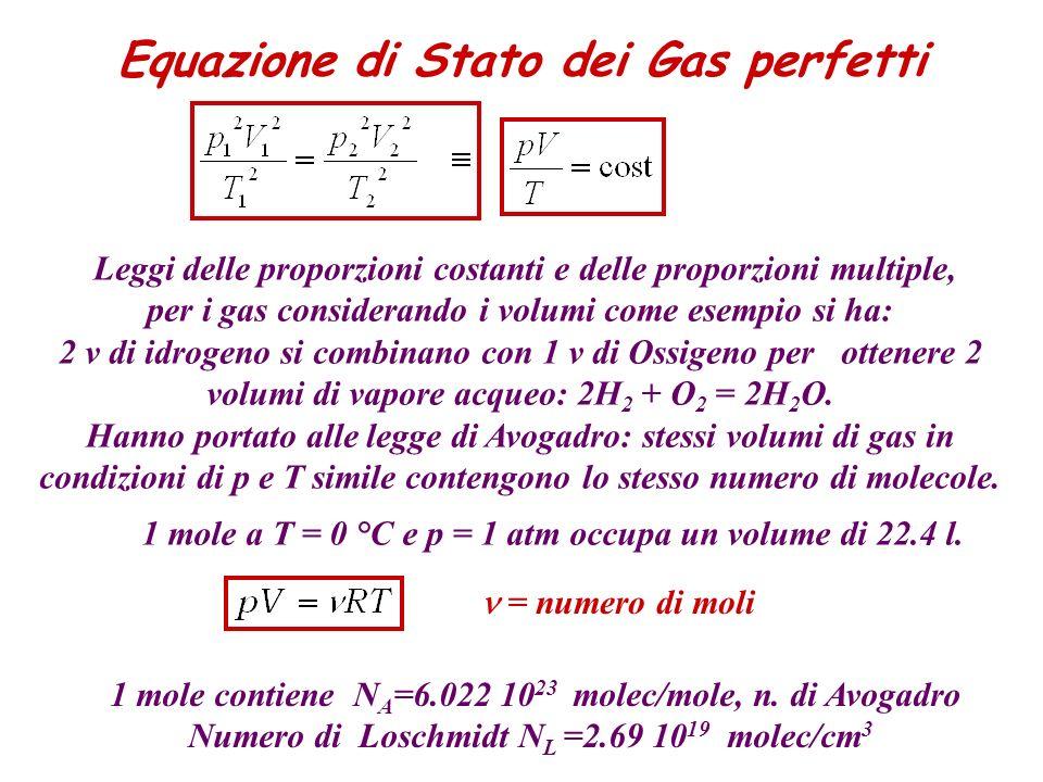 Equazione di Stato dei Gas perfetti Leggi delle proporzioni costanti e delle proporzioni multiple, per i gas considerando i volumi come esempio si ha: