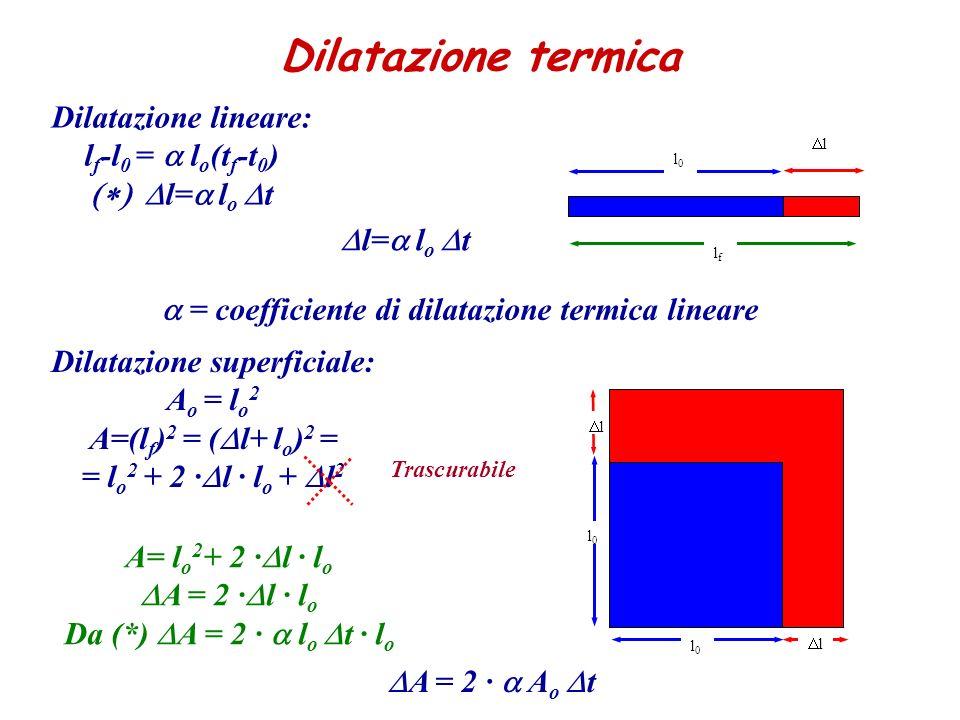 Dilatazione termica l l0l0 lflf l l0l0 l0l0 l Dilatazione lineare: l f -l 0 = l o (t f -t 0 ) l= l o t = coefficiente di dilatazione termica lineare D