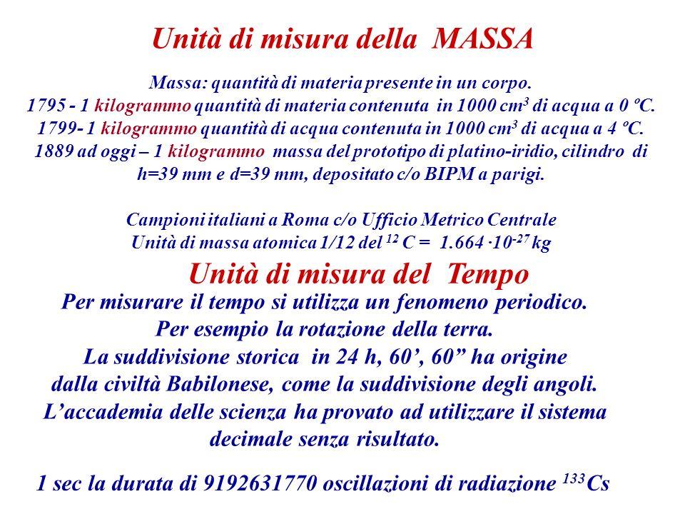Unità di misura della MASSA Massa: quantità di materia presente in un corpo. 1795 - 1 kilogrammo quantità di materia contenuta in 1000 cm 3 di acqua a