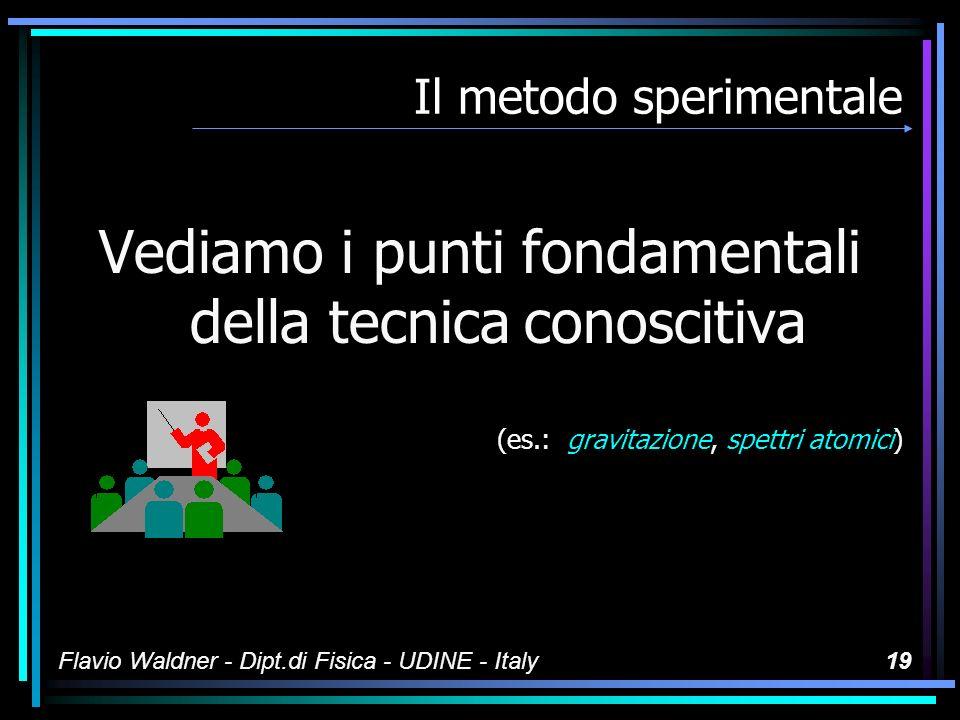Flavio Waldner - Dipt.di Fisica - UDINE - Italy18 Il metodo sperimentale Attualmente è ancora in evoluzione Nel 900 scopre anche alcuni dei propri limiti –Meccanica quantistica –Complessità Oggi importante nei fenomeni biologici –Buchi neri?