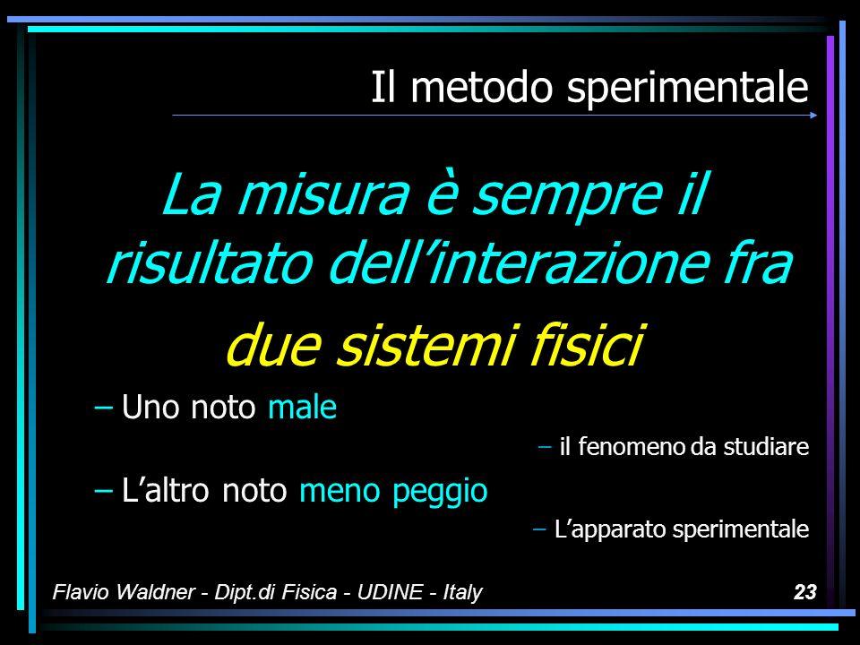 Flavio Waldner - Dipt.di Fisica - UDINE - Italy22 Il metodo sperimentale Le teorie fanno delle previsioni Sempre numeriche La legge di gravitazione, la fisica quantistica + relatività Nuovi esperimenti vanno a verificare le previsioni delle teorie In ogni caso ricordate che nulla è esatto...e la ragione è che...