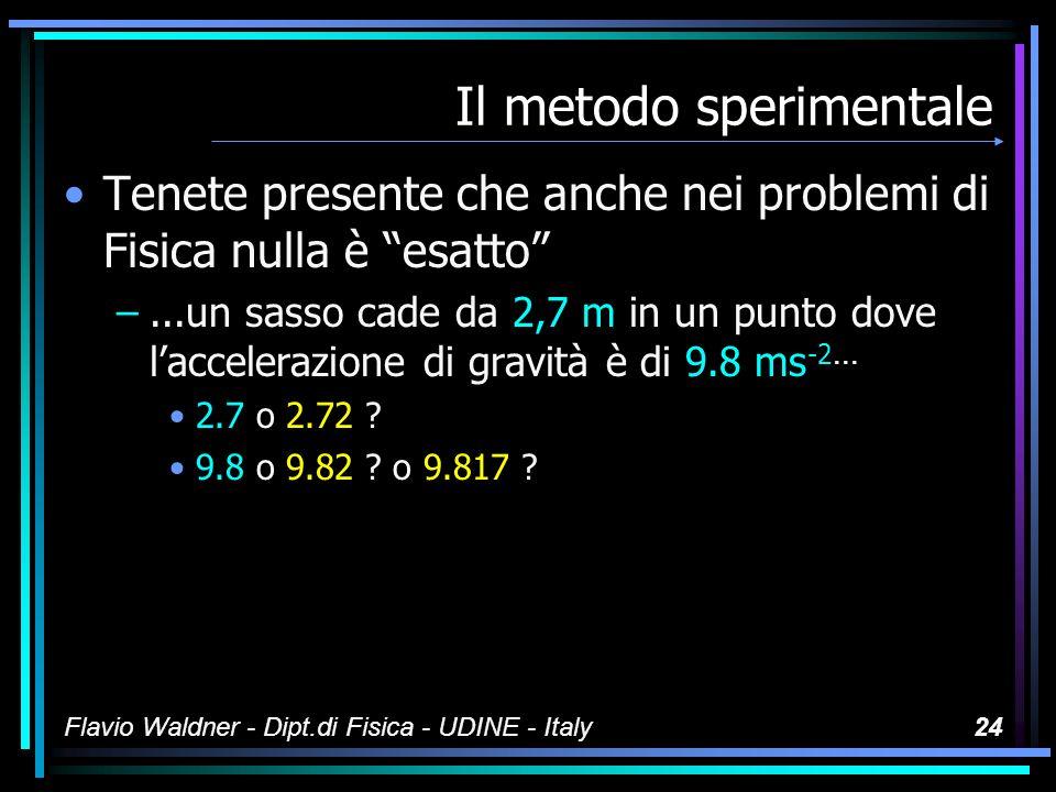 Flavio Waldner - Dipt.di Fisica - UDINE - Italy23 Il metodo sperimentale La misura è sempre il risultato dellinterazione fra due sistemi fisici –Uno noto male –il fenomeno da studiare –Laltro noto meno peggio –Lapparato sperimentale