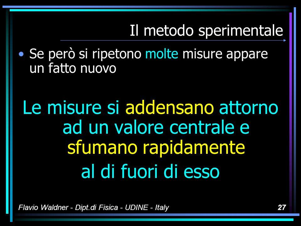 Flavio Waldner - Dipt.di Fisica - UDINE - Italy26 Il metodo sperimentale Gauss comprende che –La stella appare muoversi lievemente nel campo visivo –Ci sono piccole vibrazioni dello strumento –....