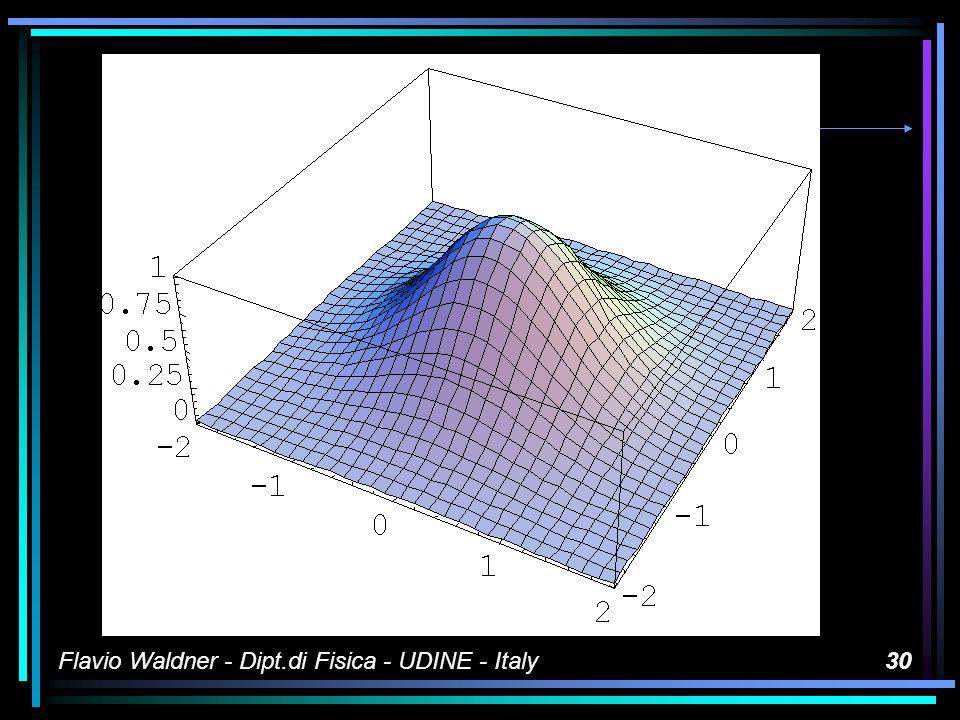 Flavio Waldner - Dipt.di Fisica - UDINE - Italy29