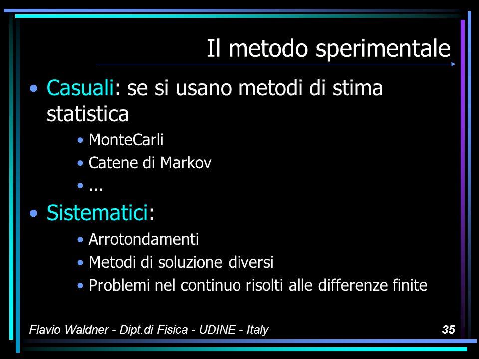 Flavio Waldner - Dipt.di Fisica - UDINE - Italy34 Il metodo sperimentale Errori sistematici nella teoria.