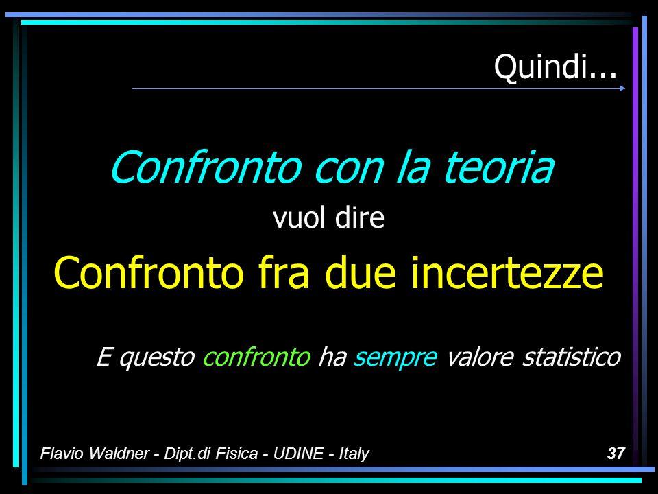 Flavio Waldner - Dipt.di Fisica - UDINE - Italy36 Quindi...
